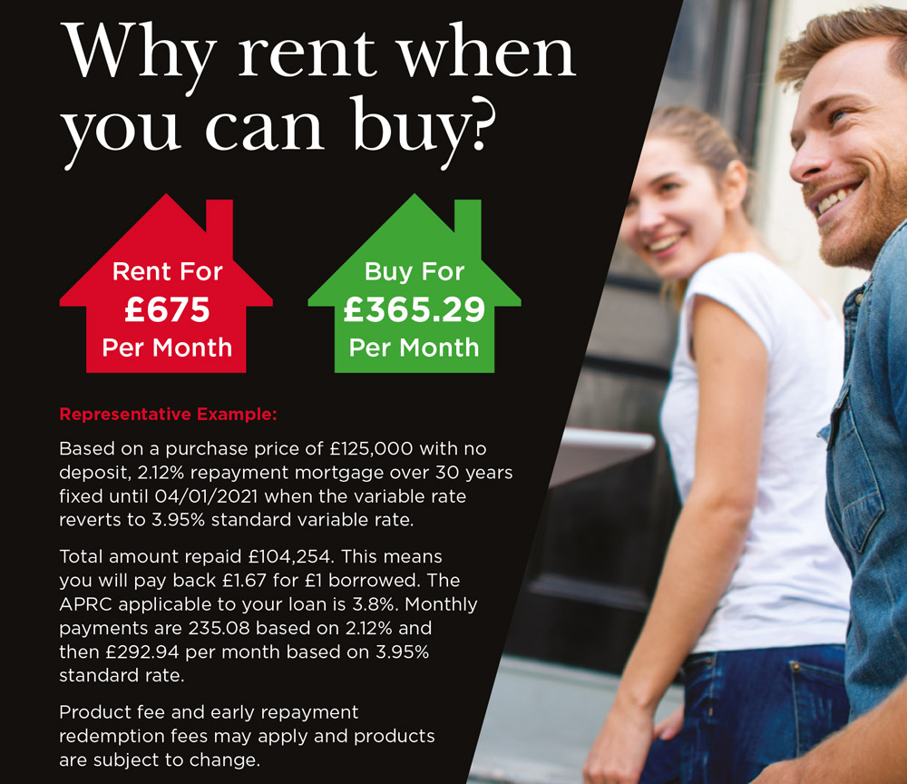 Why Rent